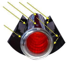 cpc zonnecollector lichtinval zijkant